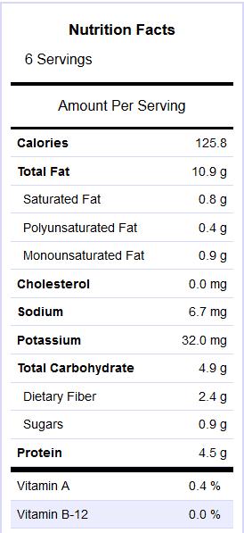 vegan cloud bread nutrition