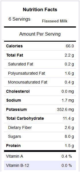 flaxseed milk walnut milk
