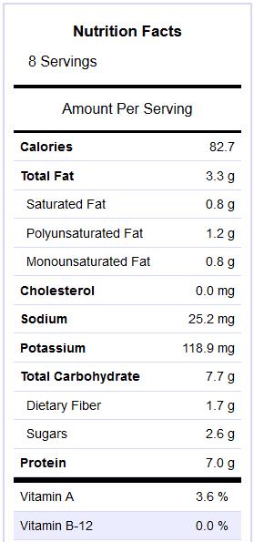 Instant tofu dosa nutrition